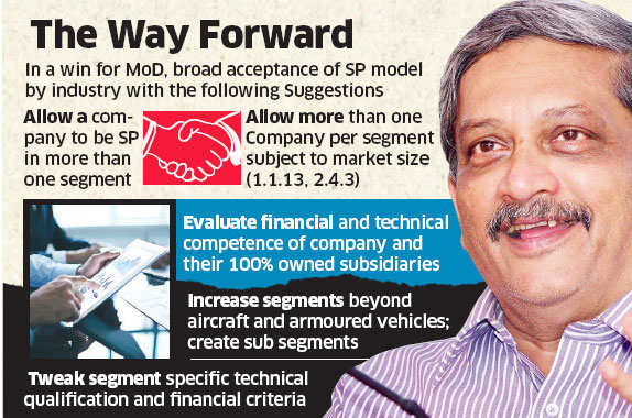 Private industry willing to join strategic partnership for defence manufacturing, with some tweaks