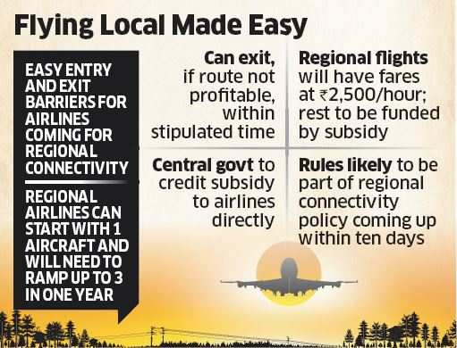 Airlines providing regional connectivity to have simple rules for entry and exit: Aviation ministry