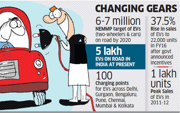 Government panel working on power surge plan for electric vehicles