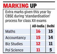 Is CBSE inflating class XII marks to compete with other boards?