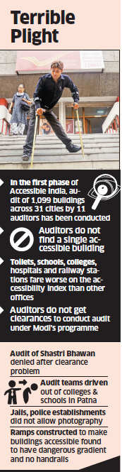 Country's first accessibility audit fails to find a single disabled-friendly building