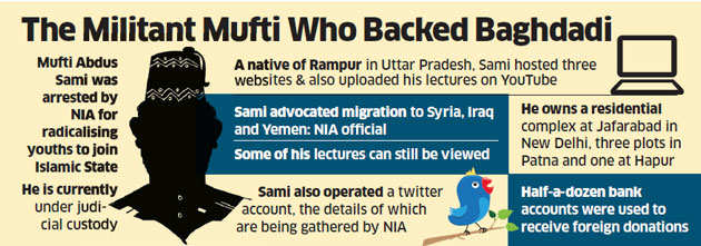 Post Zakir Naik row, Mufti Sami's sites and blogs blocked