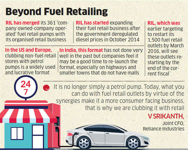 Reliance Industries clubs petrol pumps with retail arm