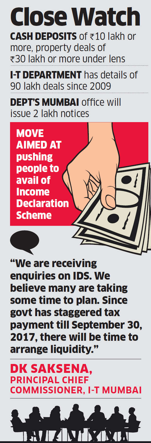Lens On Cash Deposits, Property Deals: Incometax Office To Issue 7 Lakh  Notices