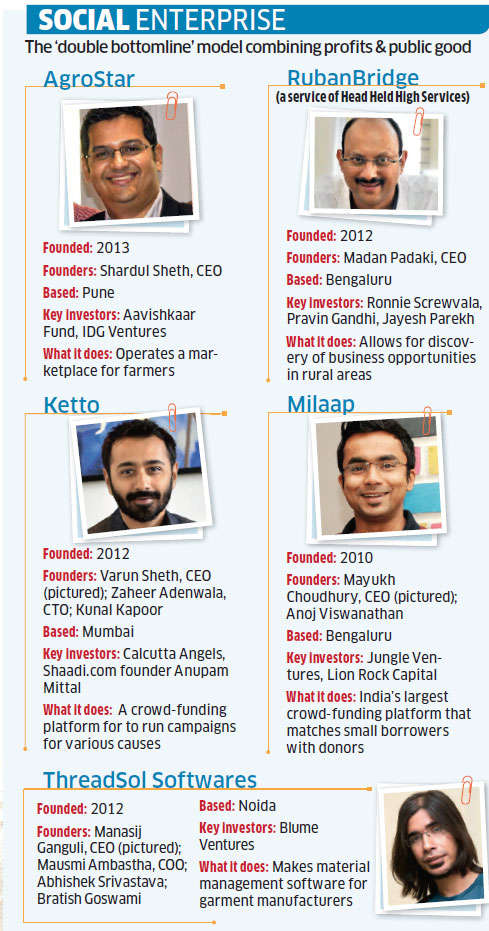 Economic Times Startup Awards 2016 nominees: Woman Ahead and Social Enterprise