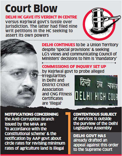 Governor is de facto authority in Delhi: HC; AAP plans to move SC ...