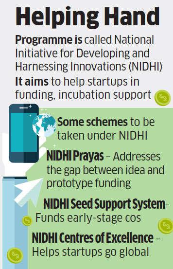 NIDHI PROGRAMMES