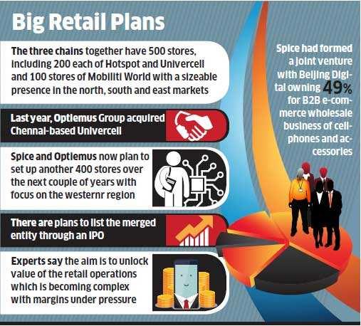 Cell phones retailer business plan