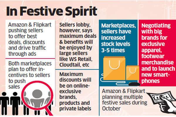 Walmart may invest in Flipkart to fight Amazon