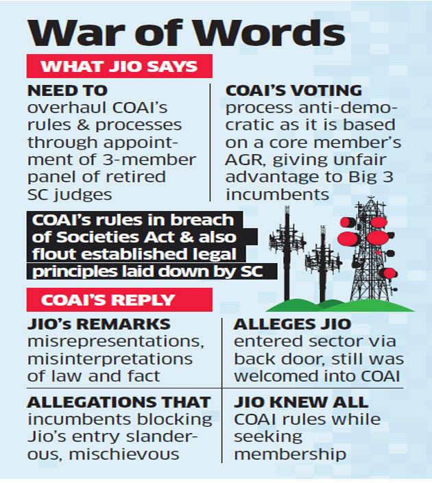 Jio charges COAI with bias, association says internal matter