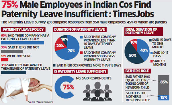 Paternity leave: New fathers deal with what companies dole out