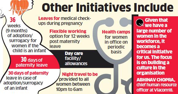 maternity leave procedure