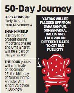 ​ UP polls: Amit Shah to kick off campaign with four yatras