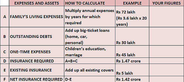 How to write 1 crore in numbers