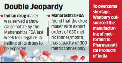 After India, European Union to probe Wanbury Pharma for illegal export