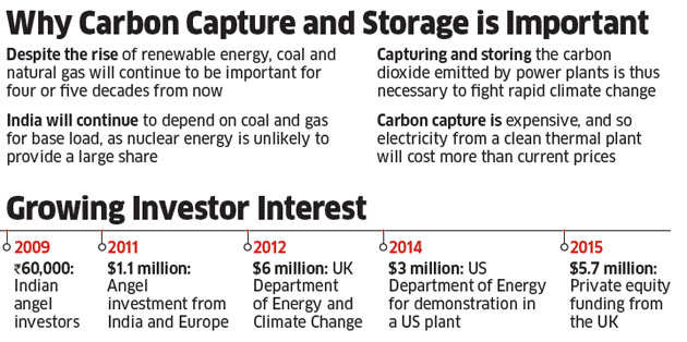 How a startup is favourably using carbon dioxide