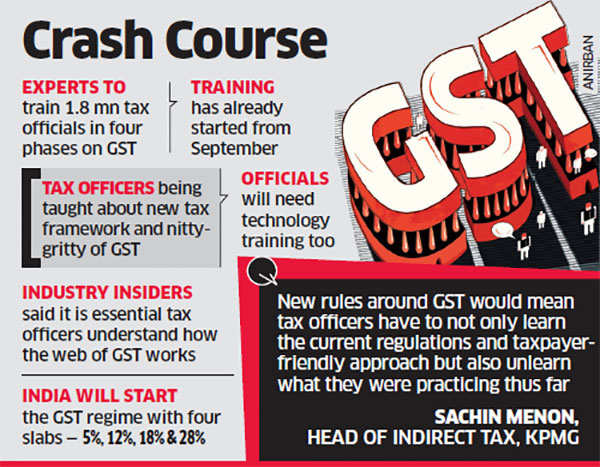 GST tax structure to bring down inflation, says Subramanian