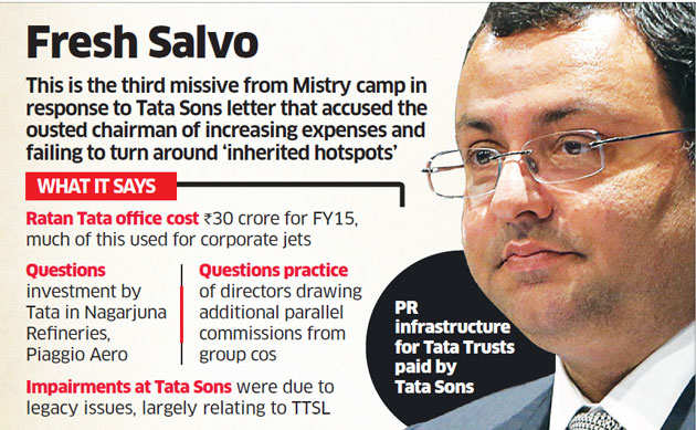Cyrus Mistry hits back saying Ratan Tata made questionable investment decisions