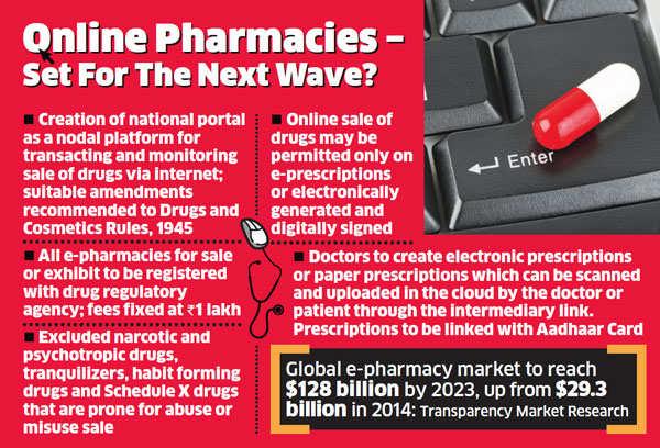 Pharmacy buy writing paper online