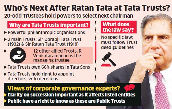 No showdown at Tata Power board meet