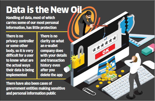 Lack Of Clarity About Cashless And Online Transactions Makes Digital