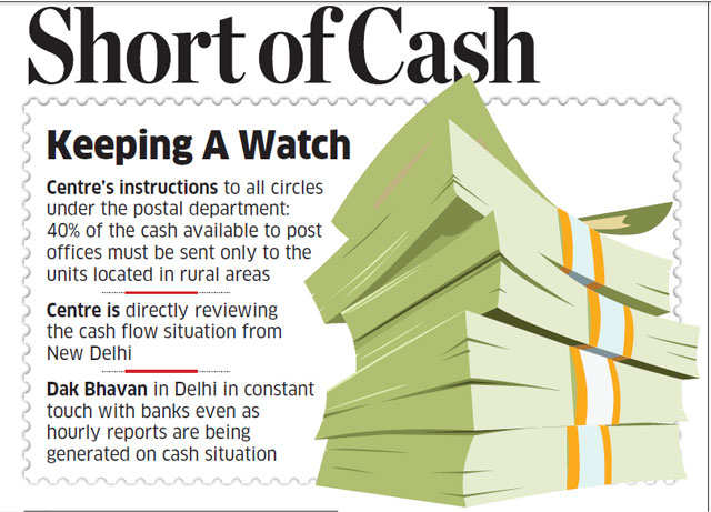 Not just banks, post offices too short of cash