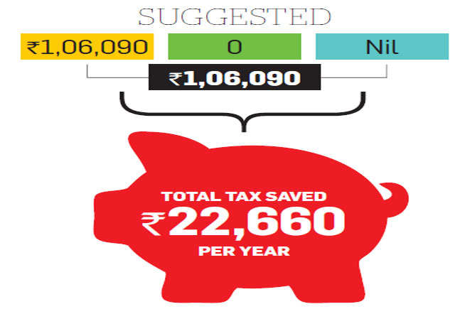 IT-consultant Nayar can cut tax outgo by investing more in NPS, getting pay restructured