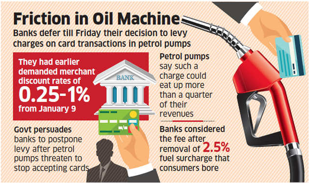 Banks defer their decision to levy charges on card transactions in petrol pumps on cards till Friday