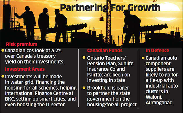 Canadian pension funds may pump $3 billion into Maharashtra