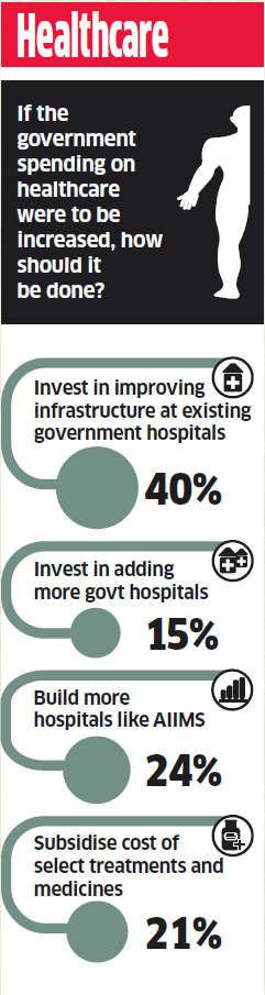 What aam aadmi wants from Budget 2017