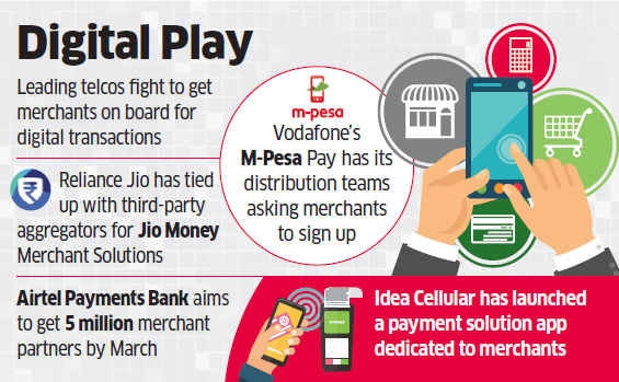 Reliance Jio Acquired 72.4 Million Subscribers In 2016