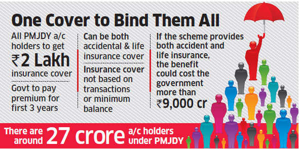 Cover drive! Rs 2-lakh insurance cover for 3 years for Jan Dhan account holders on cards