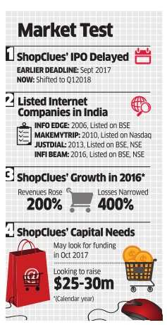 'Pushed back' by demonetisation, ShopClues defers its IPO plan