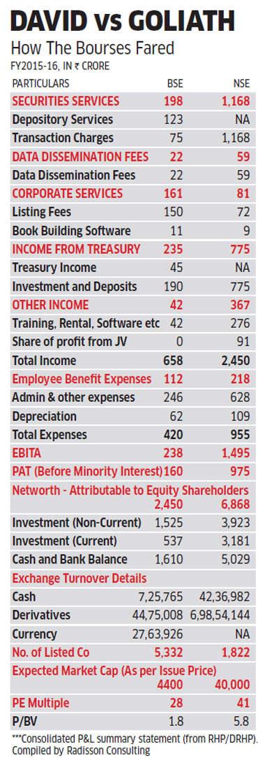 Broker list of bse