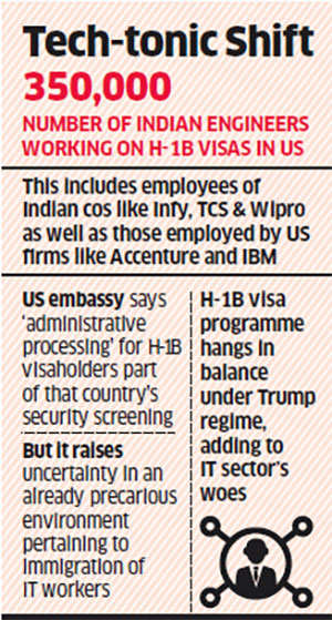 Lengthy administrative processing for H-1B visaholders derailing their lives, hurting companies