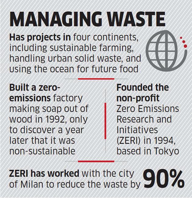 The Belgian entrepreneur who has unique ideas for solid waste management
