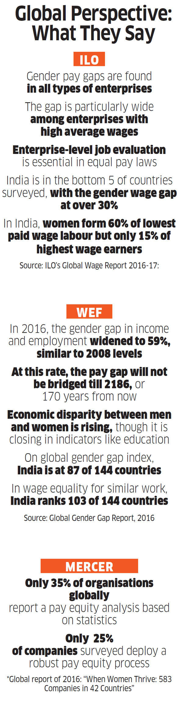 look into what can be done to bridge inc s gender gap a look into what can be done to bridge inc s gender gap