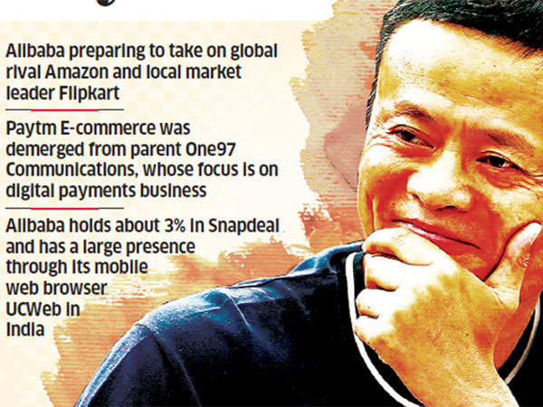 Paytm, Snapdeal deal closer home as Alibaba bets $177M on former