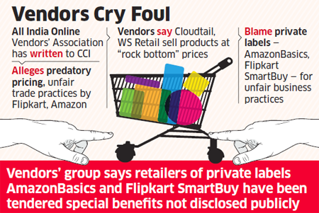 Online sellers write to CCI alleging predatory pricing by Flipkart's WS Retail and Amazon's Cloudtail | The Economic Times