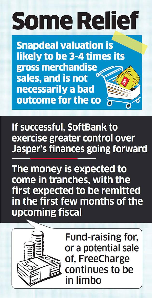 Not a Snap Deal: Jasper Infotech's lifeline from SoftBank may cut its valuation by half