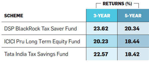 Making last-minute investments to save tax? Here's how to avoid mistakes