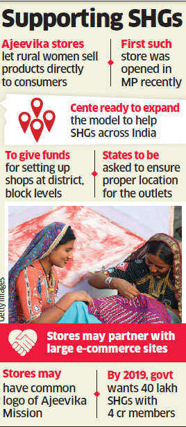 Government plans more rural women-led Ajeevika Stores