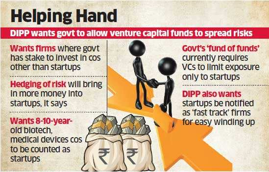 Move afoot to ease norms for VC funding in startups
