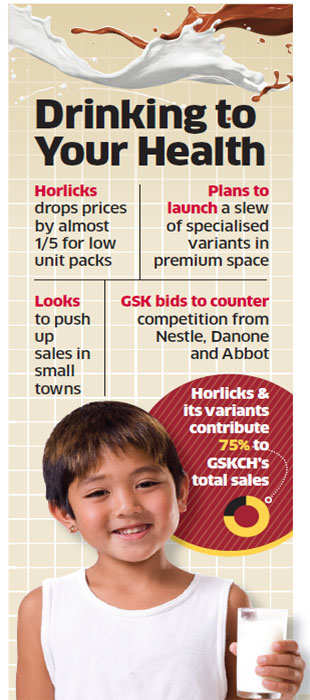 Horlicks plays on price points as Nestle, Danone and Abbot bring fight to its door