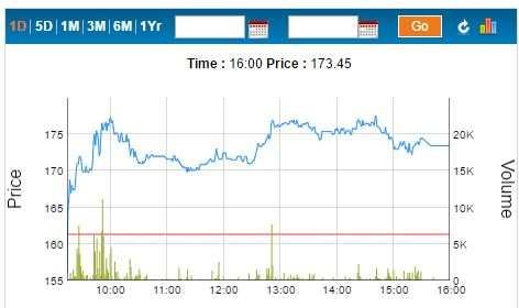 Etmarkets After Hours Banking Stocks Hog Limelight