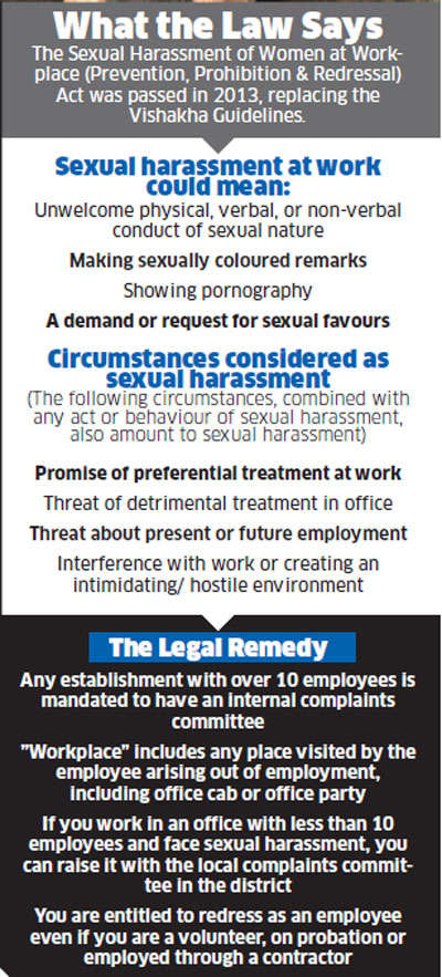 Predators at the workplace! Most Indian companies still do not abide by law against sexual harassment