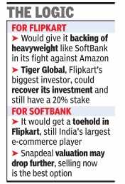 Snapdeal's top investor, Softbank, pushes sale to Flipkart