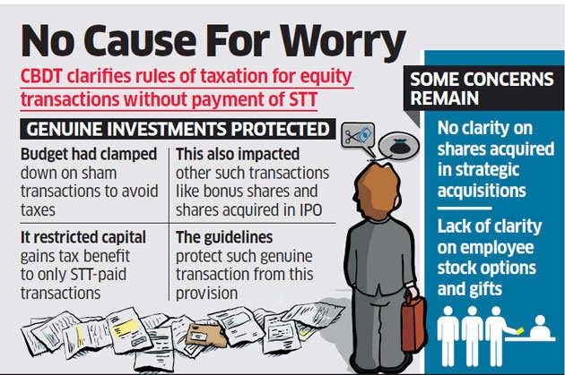 No capital gains tax on share transfer via IPOs