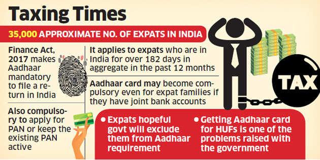 Aadhaar Mandatory For Filing Tax Returns, PAN Card From July 1