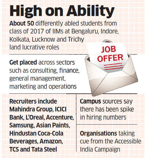 India Inc opens doors wide for differently-abled IIM graduates